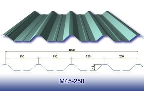 M45-250 Panel