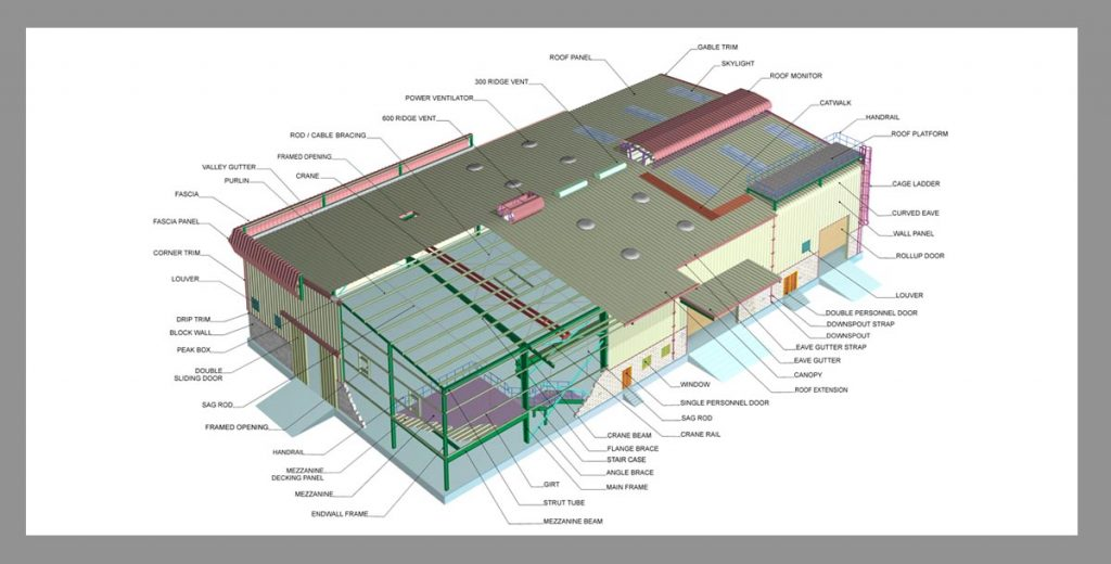 Pre Engineered Steel Buildings (PEB)