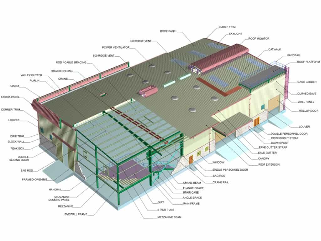 Pre Engineered Steel Buildings Peb Memaar Building Systems