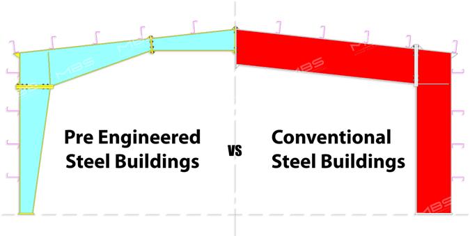 PEB vs Conventional