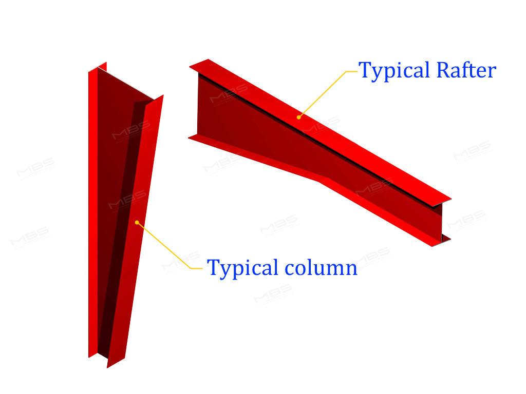 Column & Rafter