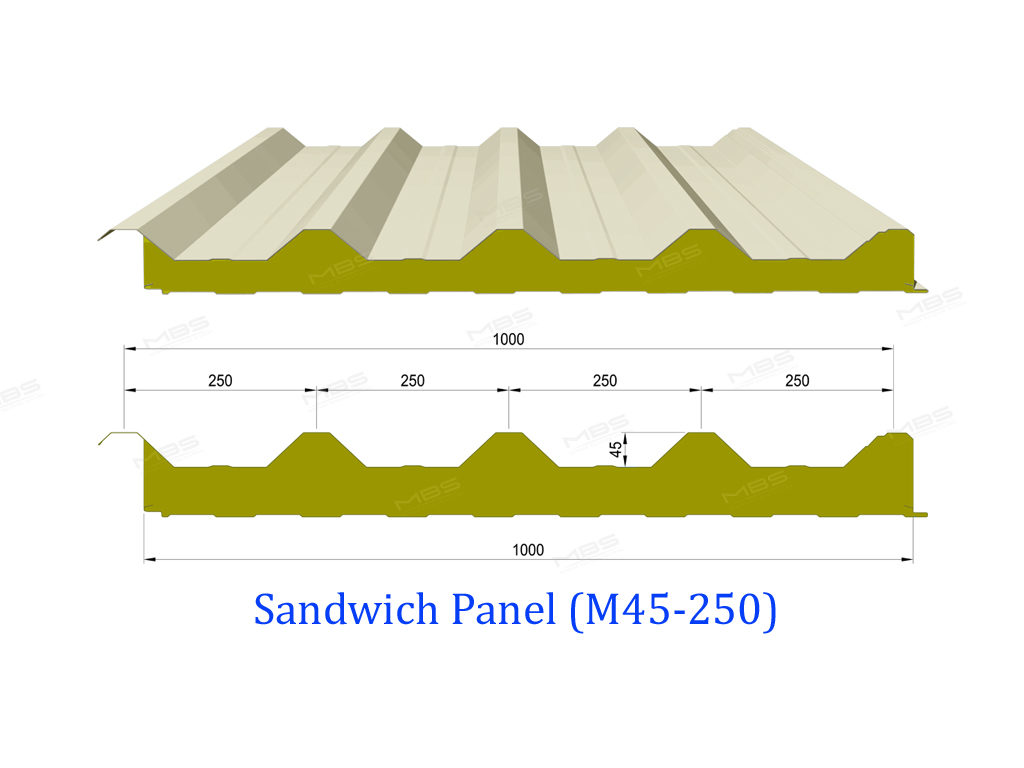 Sandwich Panel M45-250