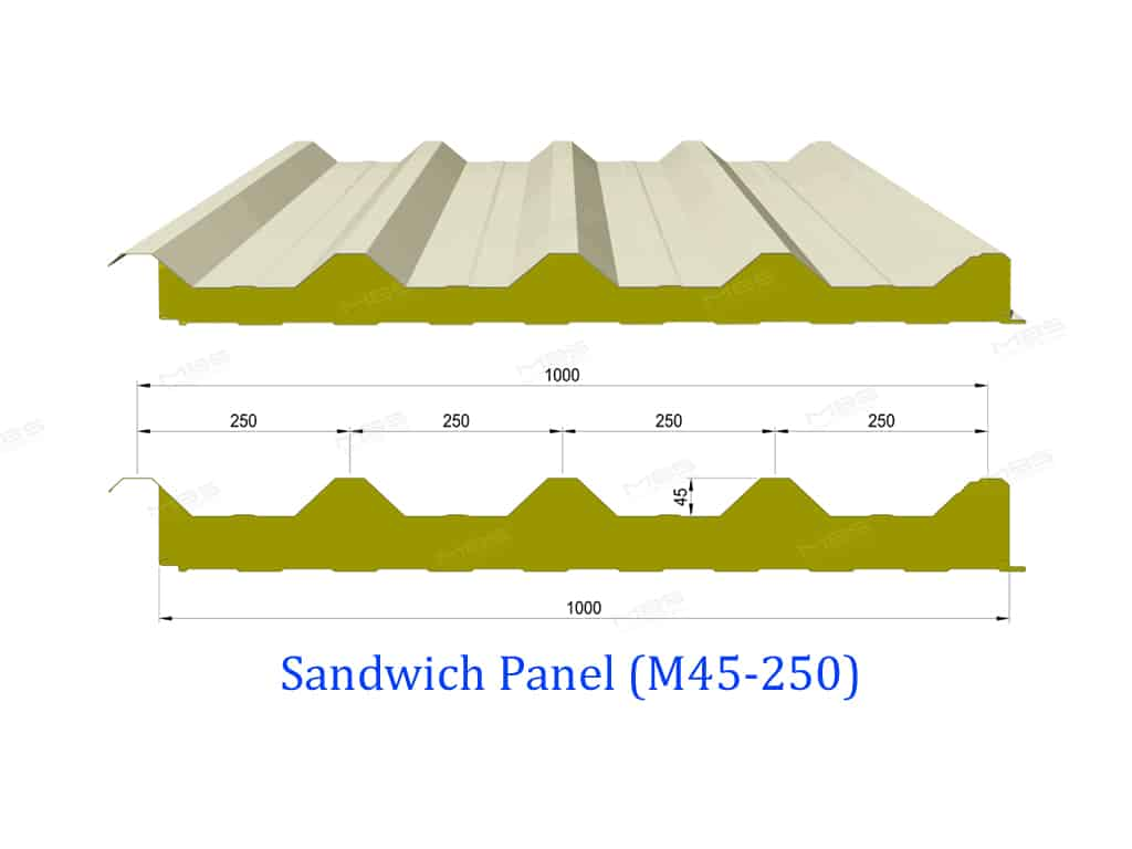 Mbs Produces Sandwich Panels With Rigid Polyurethane